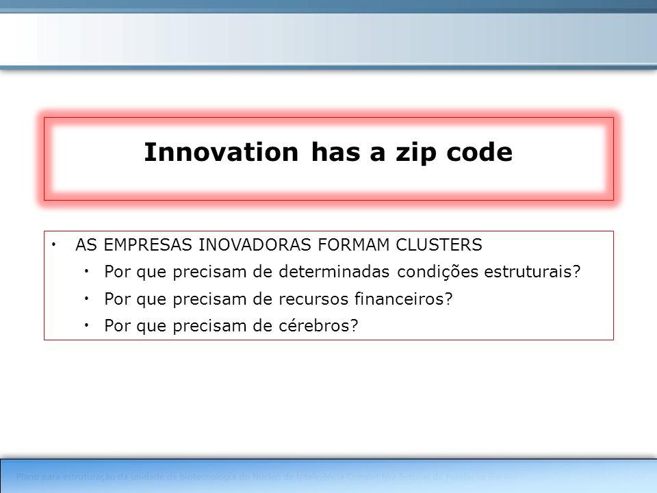 Innovation has a zip code AS EMPRESAS INOVADORAS FORMAM CLUSTERS Por que precisam de determinadas condições estruturais.