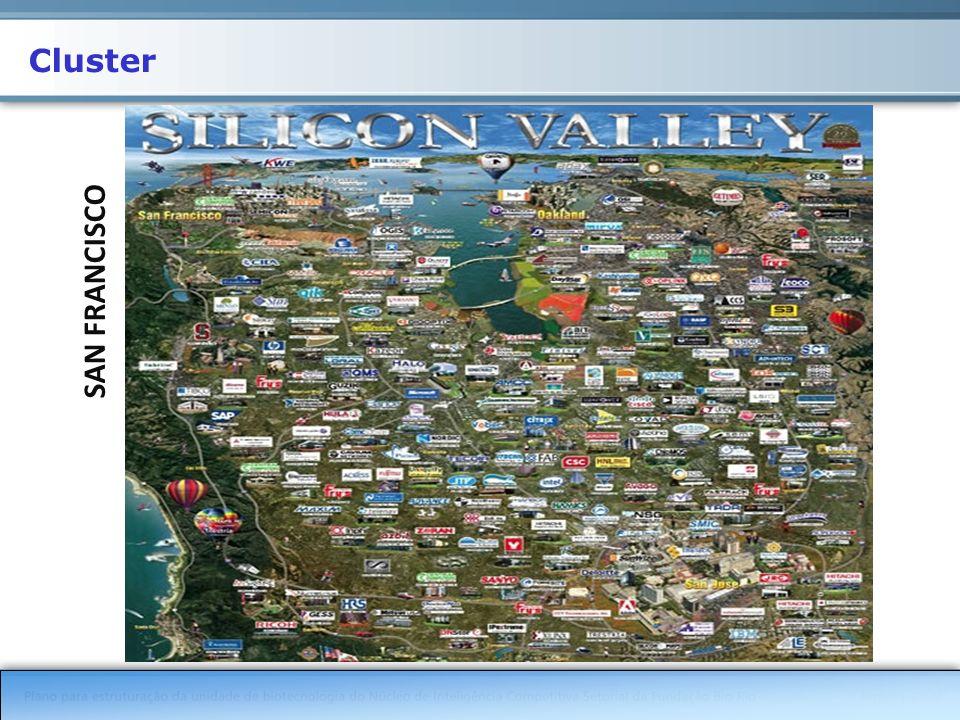 Cluster SAN FRANCISCO