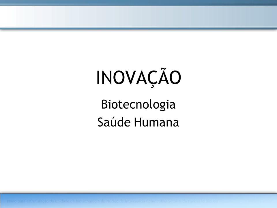 INOVAÇÃO Biotecnologia Saúde Humana