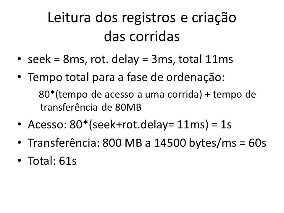 Leitura dos registros e criação das corridas seek = 8ms, rot. delay = 3ms, total 11ms Tempo total para a fase de ordenação: 80*(tempo de acesso a uma