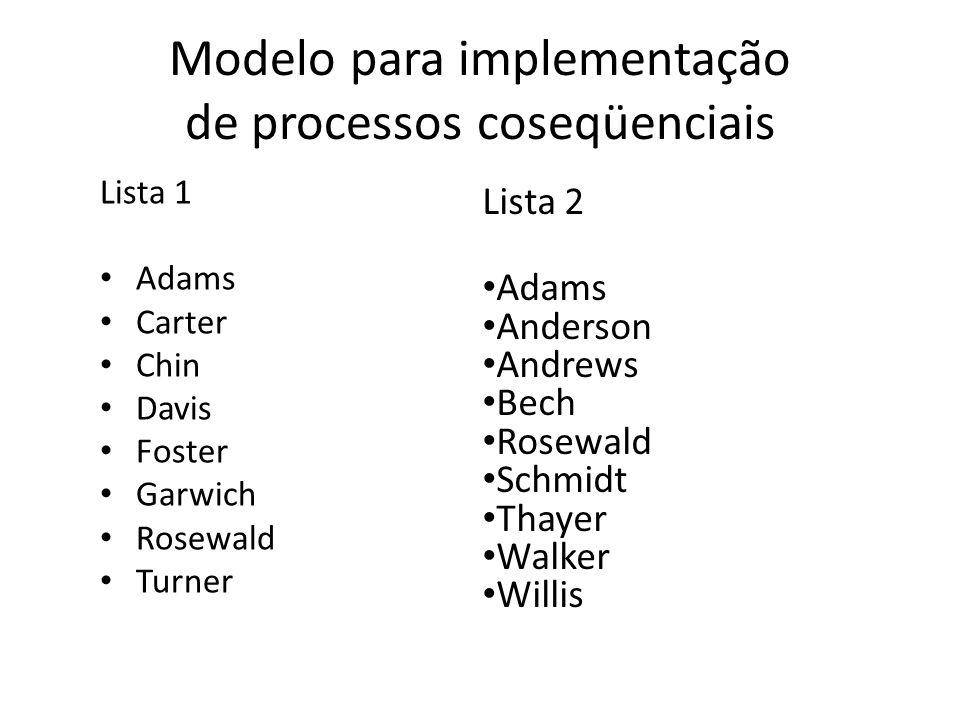 Modelo para implementação de processos coseqüenciais Lista 1 Adams Carter Chin Davis Foster Garwich Rosewald Turner Lista 2 Adams Anderson Andrews Bec