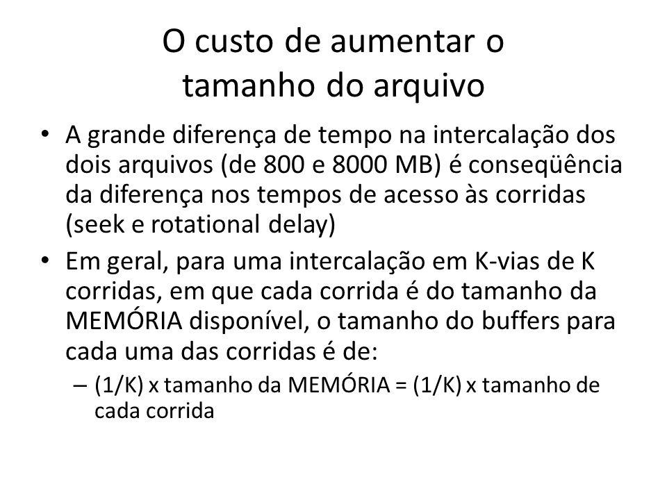 O custo de aumentar o tamanho do arquivo A grande diferença de tempo na intercalação dos dois arquivos (de 800 e 8000 MB) é conseqüência da diferença