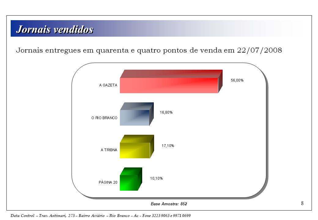 Data Control – Trav.