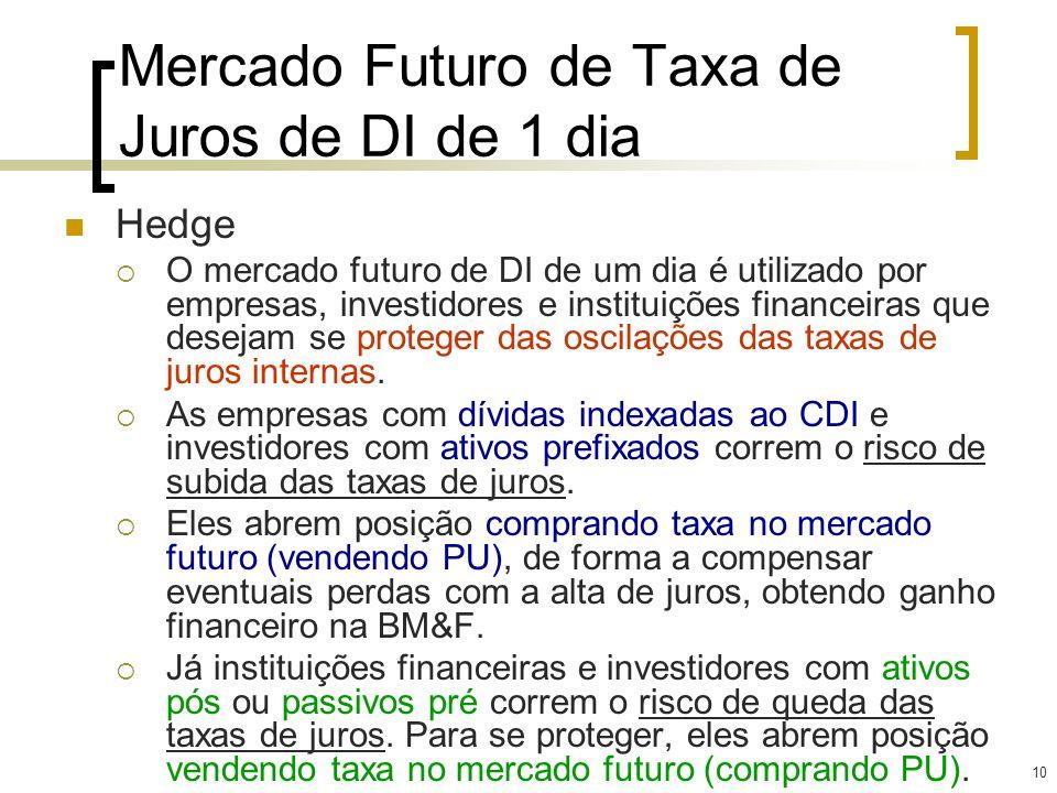 10 Mercado Futuro de Taxa de Juros de DI de 1 dia Hedge O mercado futuro de DI de um dia é utilizado por empresas, investidores e instituições finance