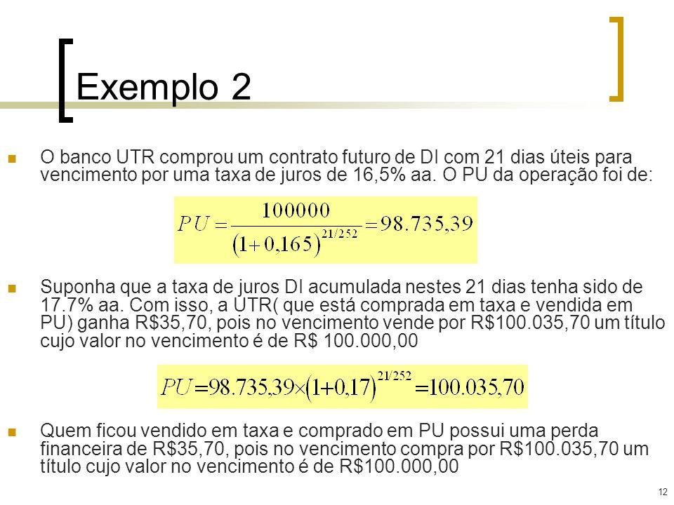 12 Exemplo 2 O banco UTR comprou um contrato futuro de DI com 21 dias úteis para vencimento por uma taxa de juros de 16,5% aa. O PU da operação foi de
