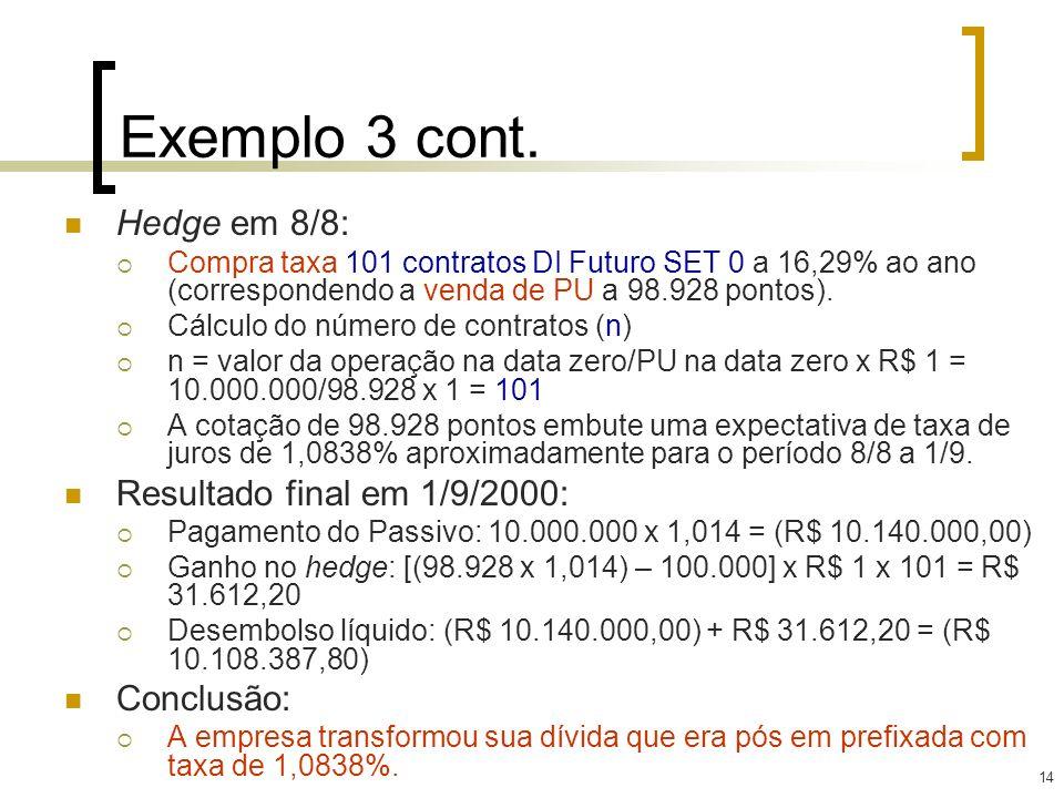 14 Exemplo 3 cont. Hedge em 8/8: Compra taxa 101 contratos DI Futuro SET 0 a 16,29% ao ano (correspondendo a venda de PU a 98.928 pontos). Cálculo do