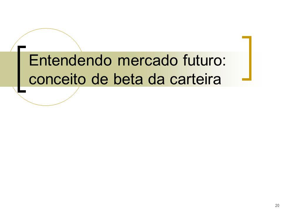 20 Entendendo mercado futuro: conceito de beta da carteira