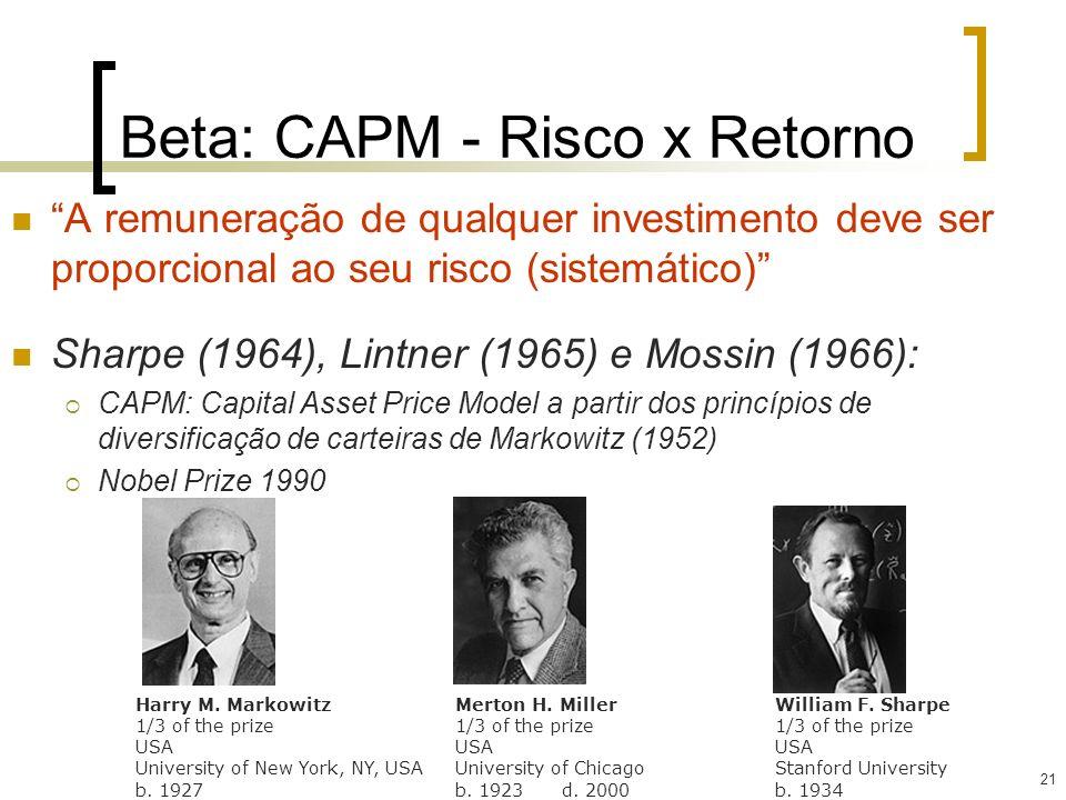 21 Beta: CAPM - Risco x Retorno A remuneração de qualquer investimento deve ser proporcional ao seu risco (sistemático) Sharpe (1964), Lintner (1965)