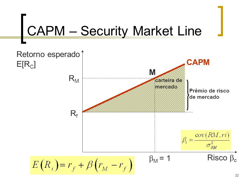 22 CAPM – Security Market Line Retorno esperado E[R C ] Risco c CAPM M carteira de mercado RfRf M = 1 Prêmio de risco de mercado RMRM
