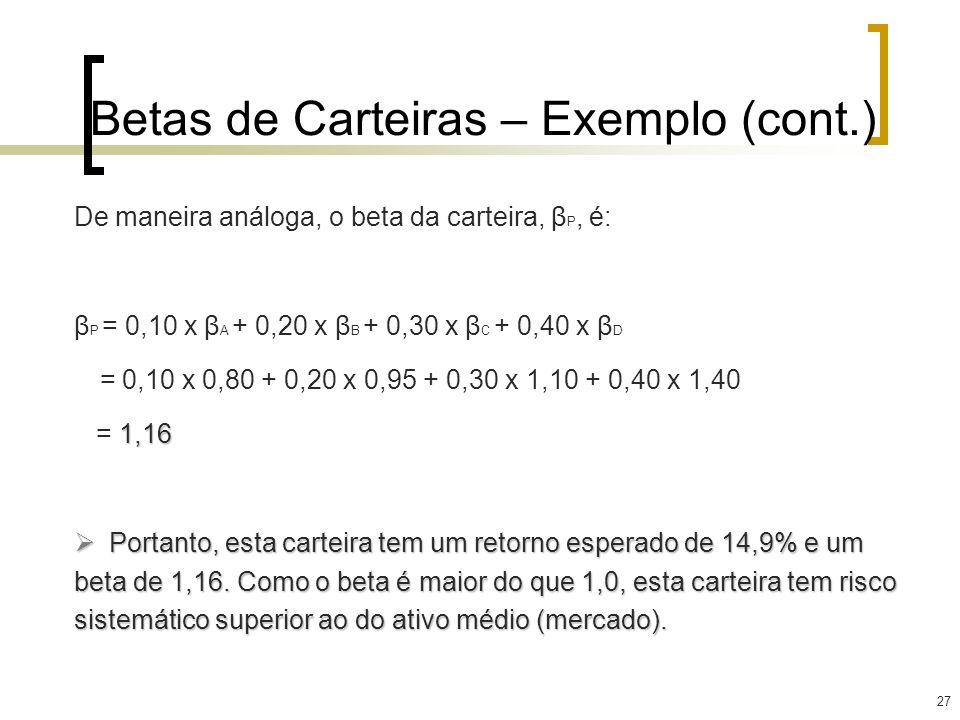 27 Betas de Carteiras – Exemplo (cont.) De maneira análoga, o beta da carteira, β P, é: β P = 0,10 x β A + 0,20 x β B + 0,30 x β C + 0,40 x β D = 0,10