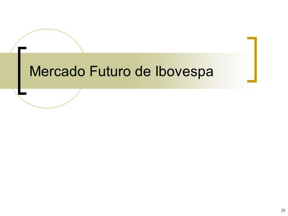 28 Mercado Futuro de Ibovespa