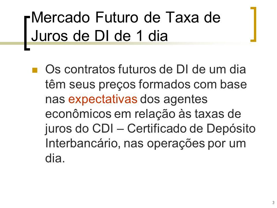 4 Mercado Futuro de Taxa de Juros de DI de 1 dia O mercado futuro de DI de um dia serve para que as empresas e instituições financeiras possam se proteger do risco de oscilação das taxas de juros.