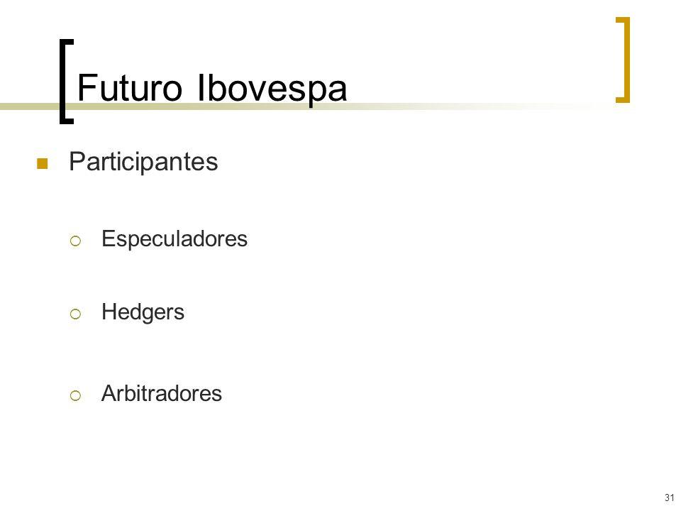31 Futuro Ibovespa Participantes Especuladores Hedgers Arbitradores