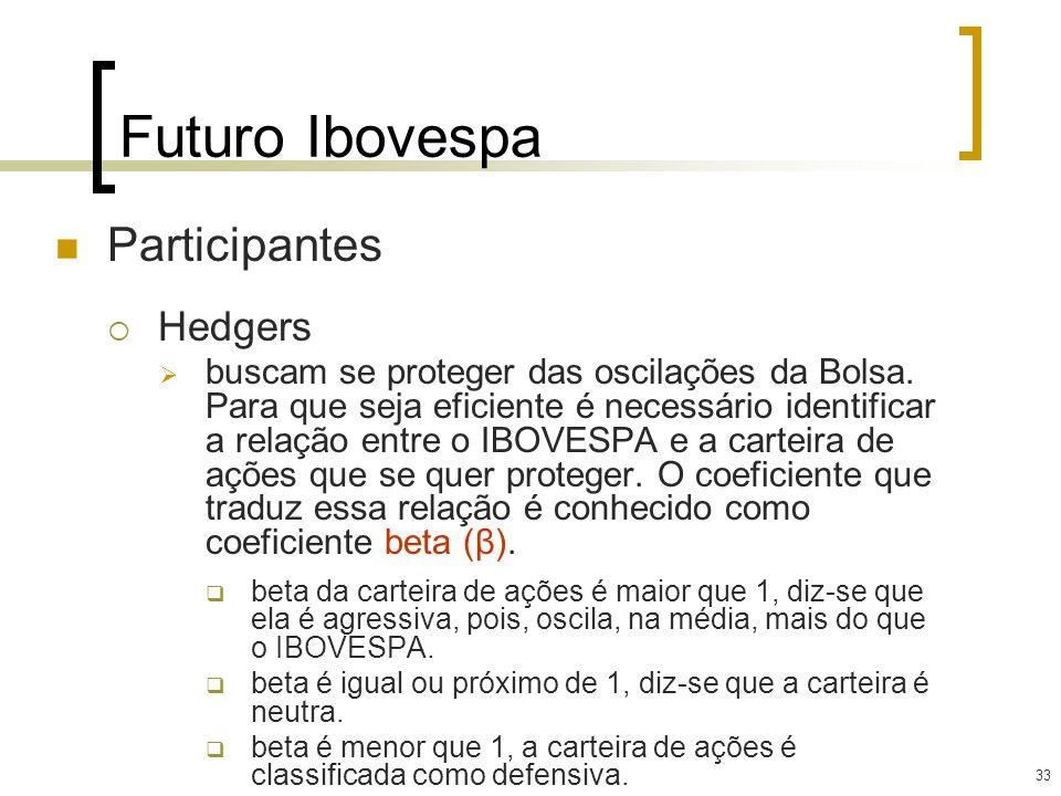 33 Futuro Ibovespa Participantes Hedgers buscam se proteger das oscilações da Bolsa. Para que seja eficiente é necessário identificar a relação entre