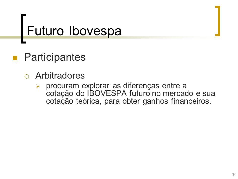 34 Futuro Ibovespa Participantes Arbitradores procuram explorar as diferenças entre a cotação do IBOVESPA futuro no mercado e sua cotação teórica, par