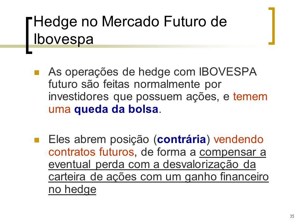 35 Hedge no Mercado Futuro de Ibovespa As operações de hedge com IBOVESPA futuro são feitas normalmente por investidores que possuem ações, e temem um