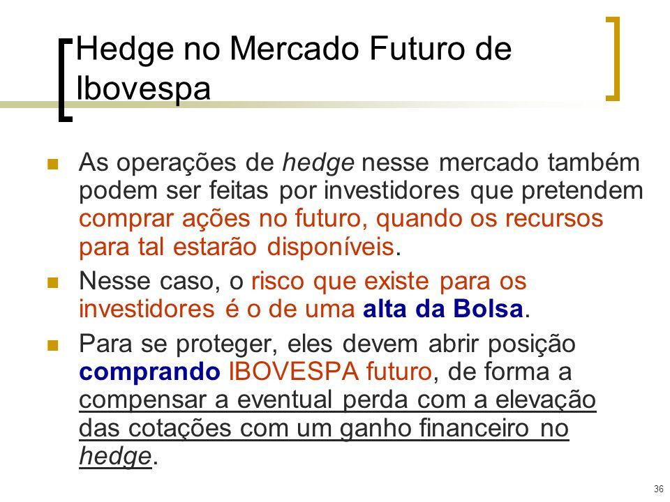 36 Hedge no Mercado Futuro de Ibovespa As operações de hedge nesse mercado também podem ser feitas por investidores que pretendem comprar ações no fut