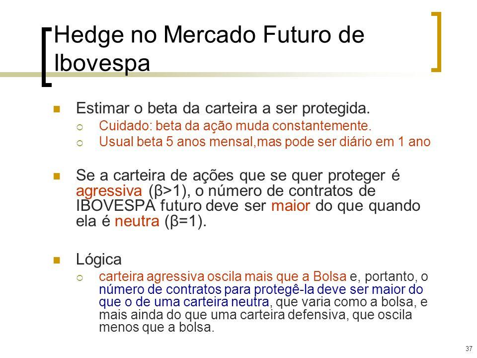 37 Hedge no Mercado Futuro de Ibovespa Estimar o beta da carteira a ser protegida. Cuidado: beta da ação muda constantemente. Usual beta 5 anos mensal