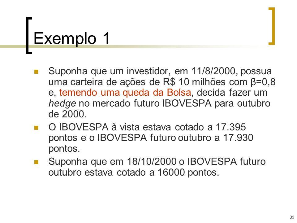 39 Exemplo 1 Suponha que um investidor, em 11/8/2000, possua uma carteira de ações de R$ 10 milhões com β=0,8 e, temendo uma queda da Bolsa, decida fa