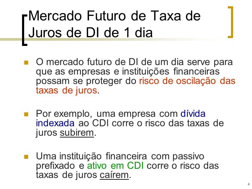 5 Mercado Futuro de Taxa de Juros de DI de 1 dia Os contratos futuros DI de 1 dia negociam a taxa de juros efetiva dos depósitos interfinanceiros – DI, para o período compreendido entre o dia da operação no mercado futuro, inclusive, e o último dia de negociação (não vencimento), inclusive.