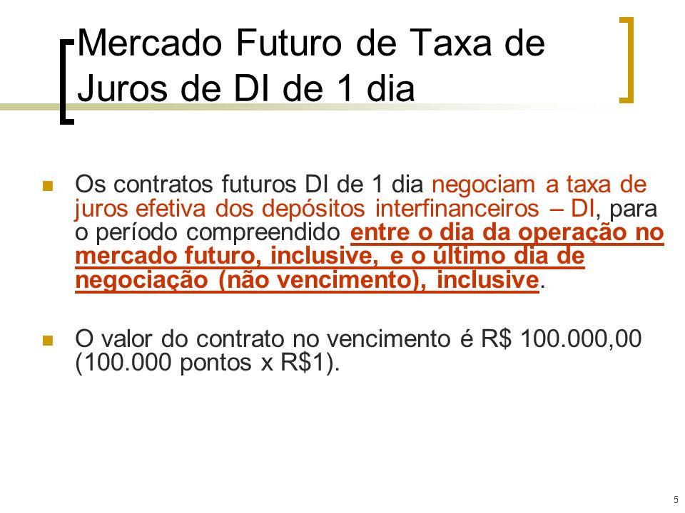 5 Mercado Futuro de Taxa de Juros de DI de 1 dia Os contratos futuros DI de 1 dia negociam a taxa de juros efetiva dos depósitos interfinanceiros – DI