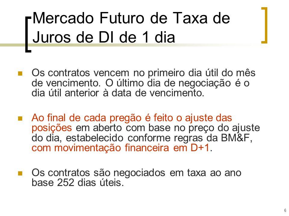 6 Mercado Futuro de Taxa de Juros de DI de 1 dia Os contratos vencem no primeiro dia útil do mês de vencimento. O último dia de negociação é o dia úti