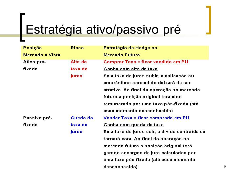 30 Índice Bovespa É o mais importante indicador do desempenho médio das cotações do mercado de ações brasileiro, porque retrata o comportamento dos principais papéis negociados na Bovespa.