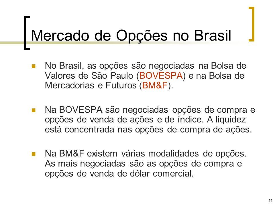 11 Mercado de Opções no Brasil No Brasil, as opções são negociadas na Bolsa de Valores de São Paulo (BOVESPA) e na Bolsa de Mercadorias e Futuros (BM&
