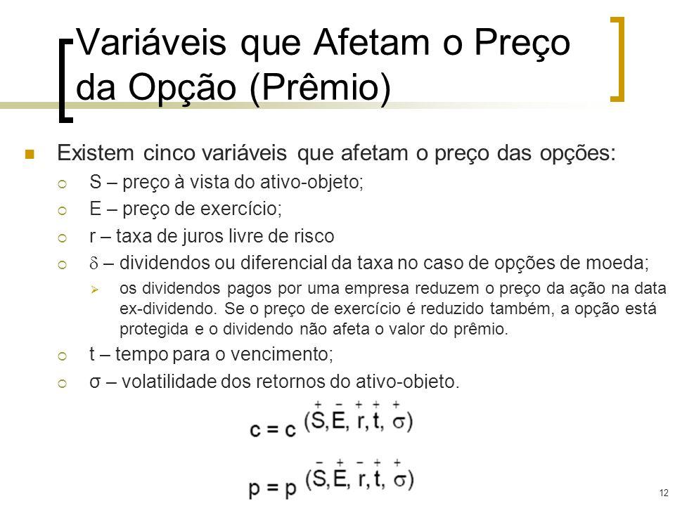 12 Variáveis que Afetam o Preço da Opção (Prêmio) Existem cinco variáveis que afetam o preço das opções: S – preço à vista do ativo-objeto; E – preço