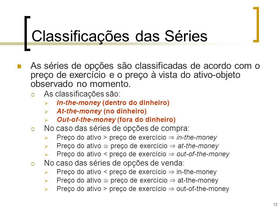 13 Classificações das Séries As séries de opções são classificadas de acordo com o preço de exercício e o preço à vista do ativo-objeto observado no m
