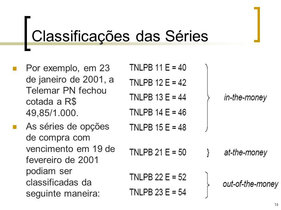 14 Classificações das Séries Por exemplo, em 23 de janeiro de 2001, a Telemar PN fechou cotada a R$ 49,85/1.000. As séries de opções de compra com ven