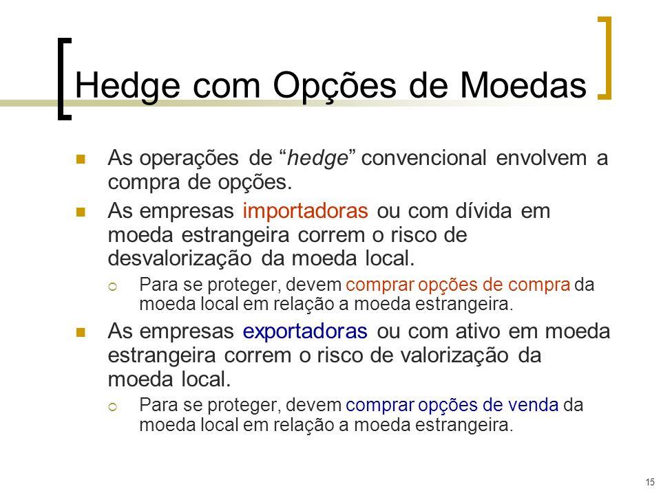 15 Hedge com Opções de Moedas As operações de hedge convencional envolvem a compra de opções. As empresas importadoras ou com dívida em moeda estrange