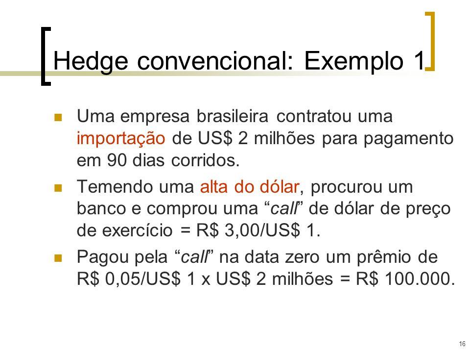 16 Hedge convencional: Exemplo 1 Uma empresa brasileira contratou uma importação de US$ 2 milhões para pagamento em 90 dias corridos. Temendo uma alta