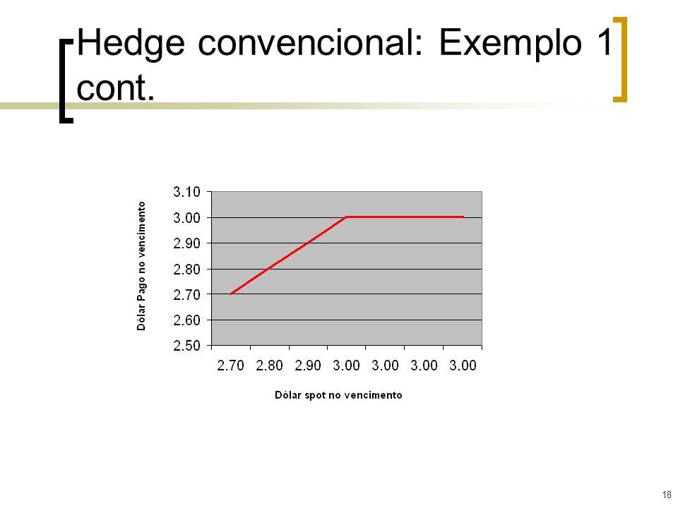 18 Hedge convencional: Exemplo 1 cont.