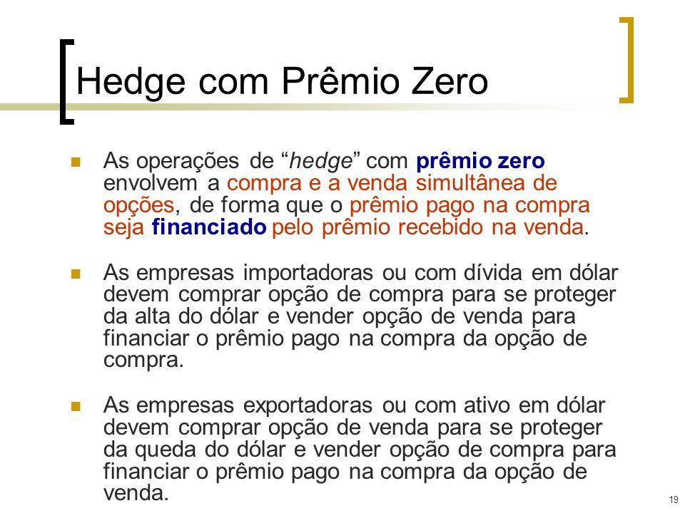 19 Hedge com Prêmio Zero As operações de hedge com prêmio zero envolvem a compra e a venda simultânea de opções, de forma que o prêmio pago na compra
