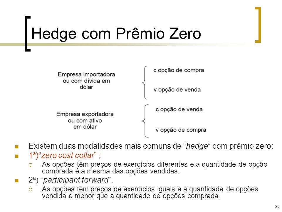 20 Hedge com Prêmio Zero Existem duas modalidades mais comuns de hedge com prêmio zero: 1ª)zero cost collar ; As opções têm preços de exercícios difer