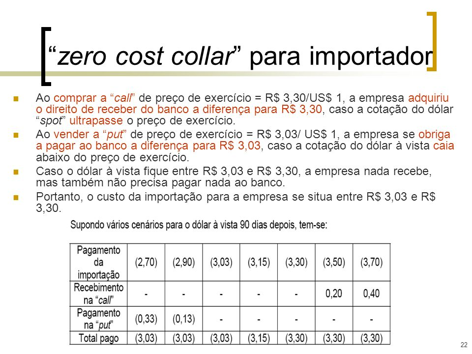 22 zero cost collar para importador Ao comprar a call de preço de exercício = R$ 3,30/US$ 1, a empresa adquiriu o direito de receber do banco a difere