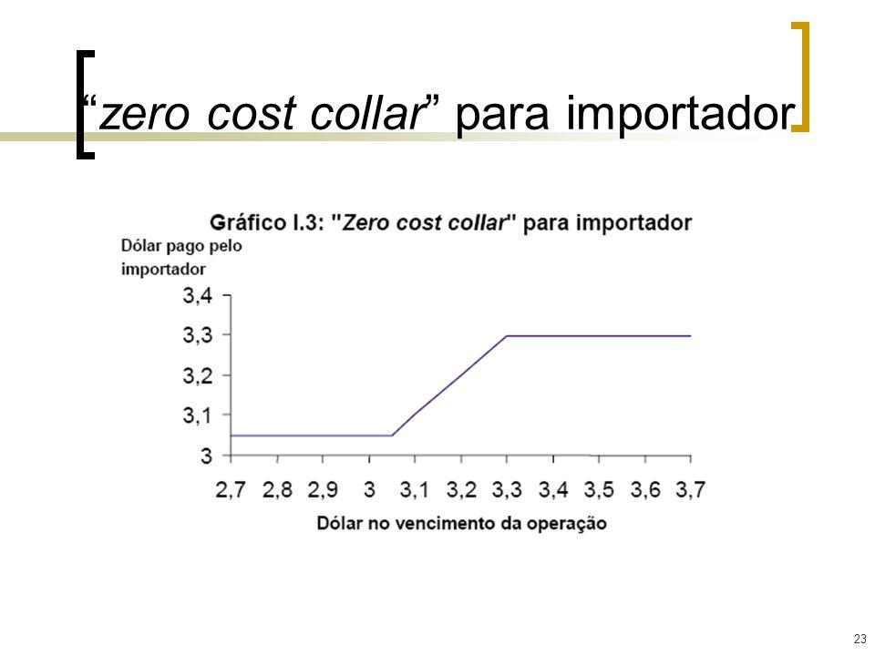 23 zero cost collar para importador