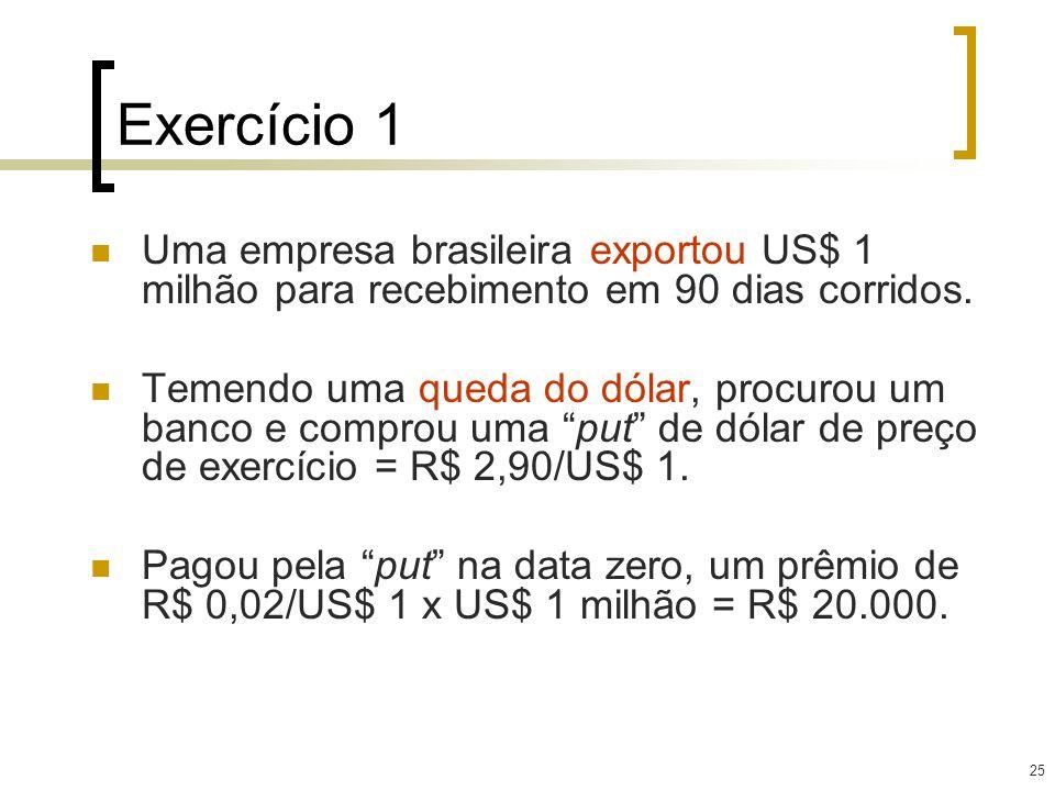 25 Exercício 1 Uma empresa brasileira exportou US$ 1 milhão para recebimento em 90 dias corridos. Temendo uma queda do dólar, procurou um banco e comp