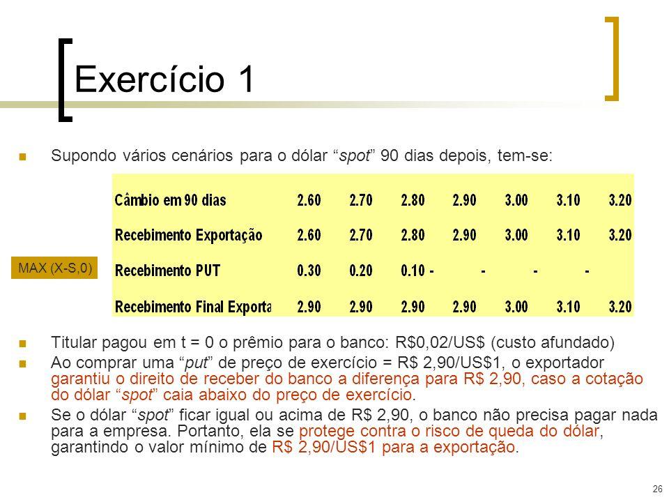 26 Exercício 1 Supondo vários cenários para o dólar spot 90 dias depois, tem-se: Titular pagou em t = 0 o prêmio para o banco: R$0,02/US$ (custo afund