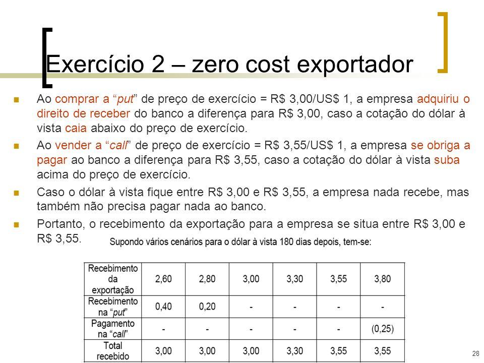 28 Ao comprar a put de preço de exercício = R$ 3,00/US$ 1, a empresa adquiriu o direito de receber do banco a diferença para R$ 3,00, caso a cotação d