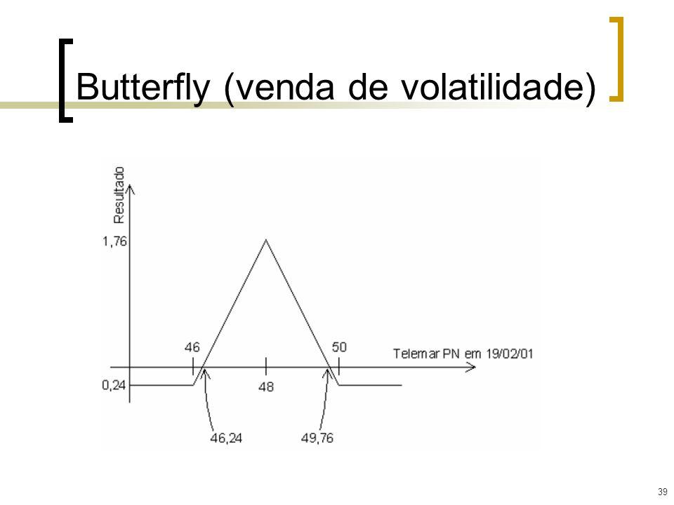 39 Butterfly (venda de volatilidade)