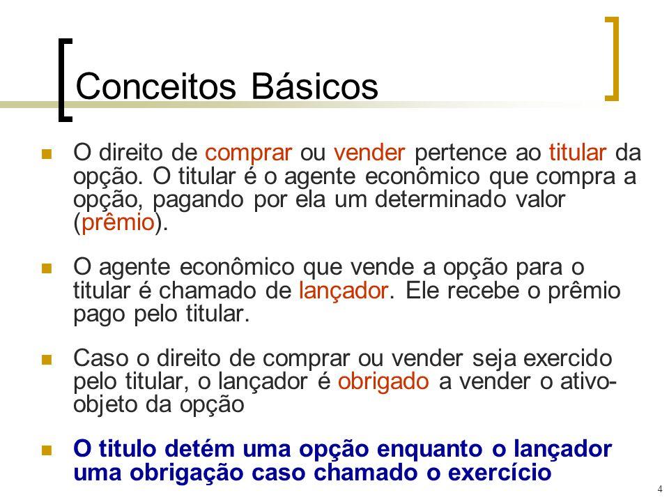 4 Conceitos Básicos O direito de comprar ou vender pertence ao titular da opção. O titular é o agente econômico que compra a opção, pagando por ela um