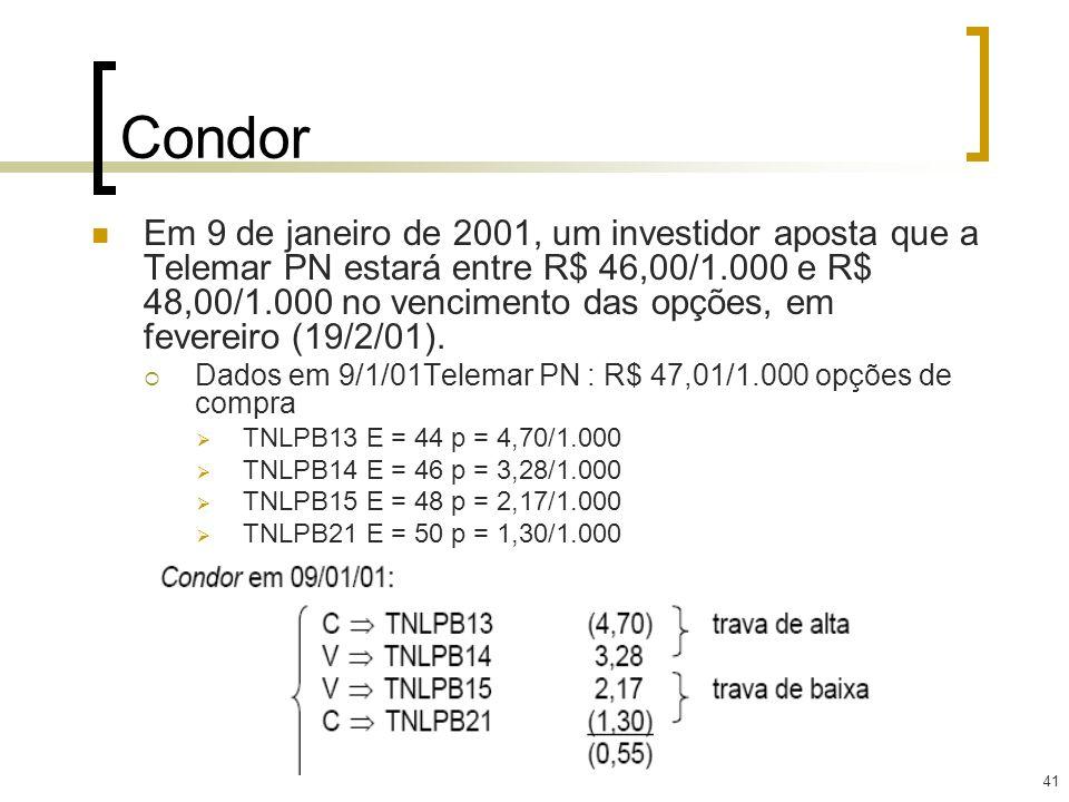 41 Condor Em 9 de janeiro de 2001, um investidor aposta que a Telemar PN estará entre R$ 46,00/1.000 e R$ 48,00/1.000 no vencimento das opções, em fev