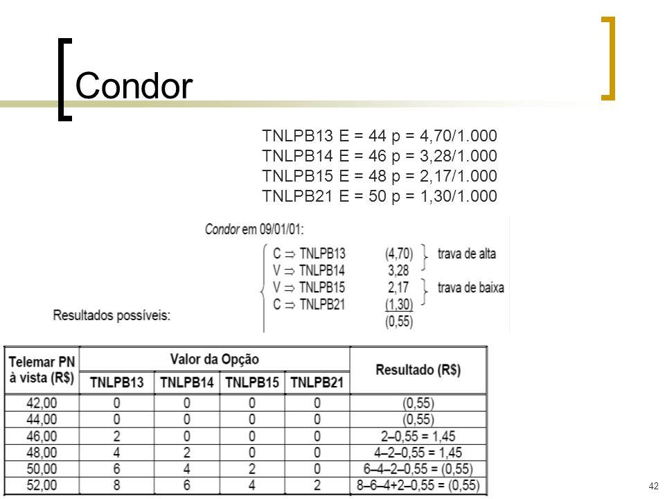 42 Condor TNLPB13 E = 44 p = 4,70/1.000 TNLPB14 E = 46 p = 3,28/1.000 TNLPB15 E = 48 p = 2,17/1.000 TNLPB21 E = 50 p = 1,30/1.000