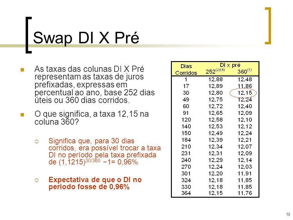 10 Swap DI X Pré As taxas das colunas DI X Pré representam as taxas de juros prefixadas, expressas em percentual ao ano, base 252 dias úteis ou 360 di