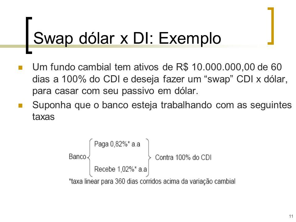 11 Swap dólar x DI: Exemplo Um fundo cambial tem ativos de R$ 10.000.000,00 de 60 dias a 100% do CDI e deseja fazer um swap CDI x dólar, para casar co
