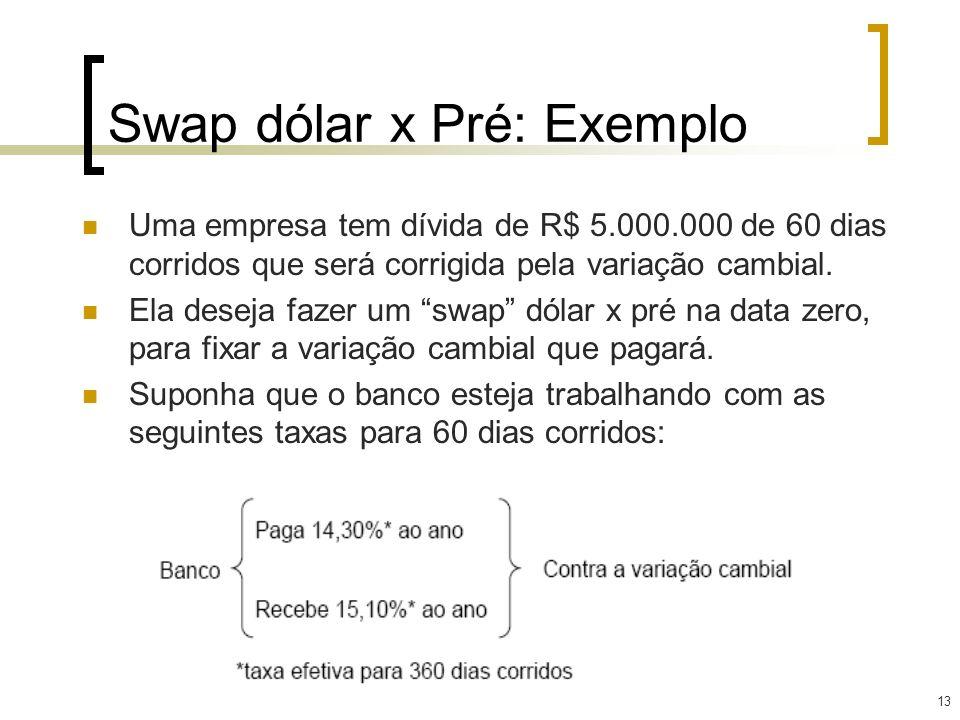 13 Swap dólar x Pré: Exemplo Uma empresa tem dívida de R$ 5.000.000 de 60 dias corridos que será corrigida pela variação cambial. Ela deseja fazer um