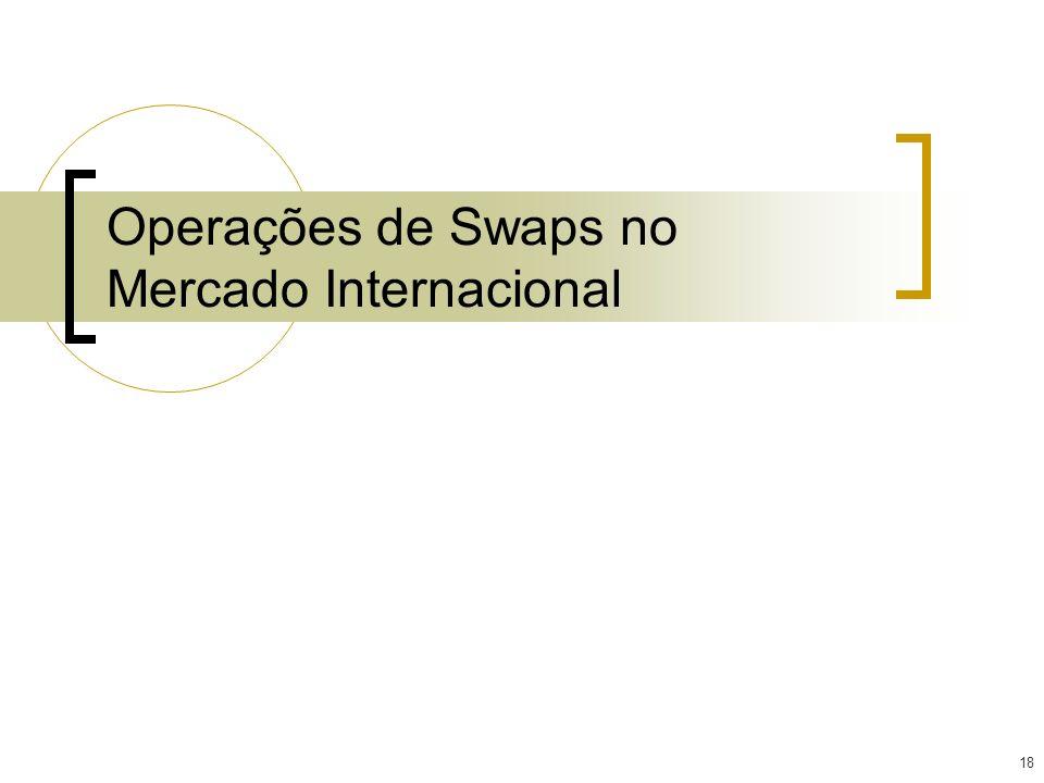 18 Operações de Swaps no Mercado Internacional