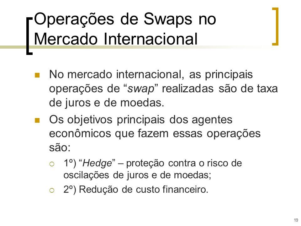 19 Operações de Swaps no Mercado Internacional No mercado internacional, as principais operações de swap realizadas são de taxa de juros e de moedas.